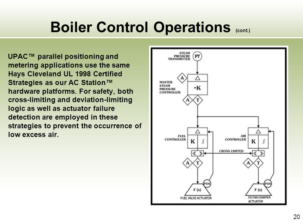 20 Boiler Control Operations (cont.) UPAC parallel positioning and metering applications use the same Hays Cleveland UL 1998 Certified Strategies as o