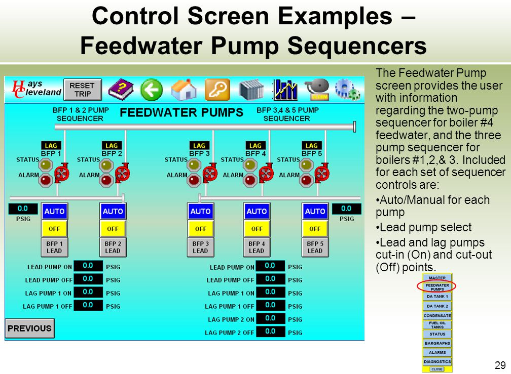 29 Control Screen Examples – Feedwater Pump Sequencers The Feedwater Pump screen provides the user with information regarding the two-pump sequencer f