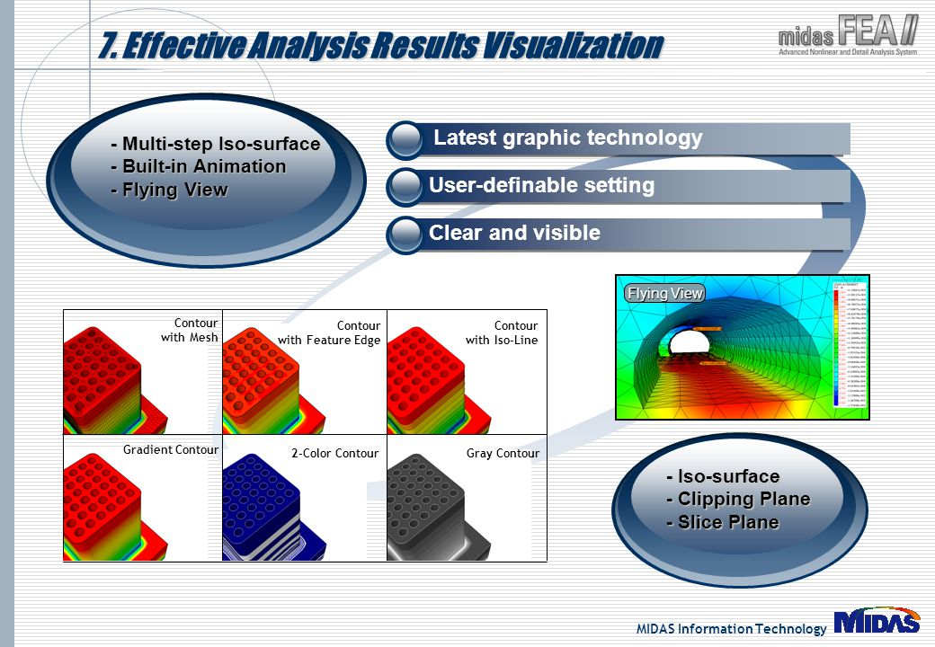MIDAS Information Technology 7. Effective Analysis Results Visualization - Multi-step Iso-surface - Built-in Animation - Flying View - Iso-surface - C