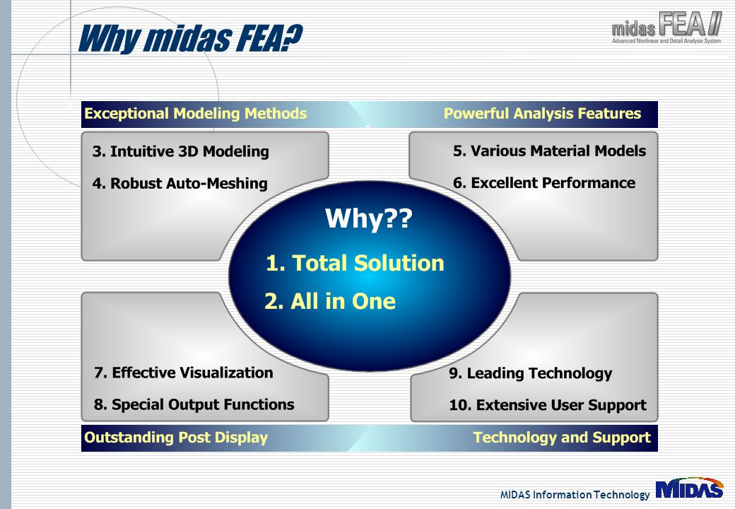 MIDAS Information Technology Why midas FEA?