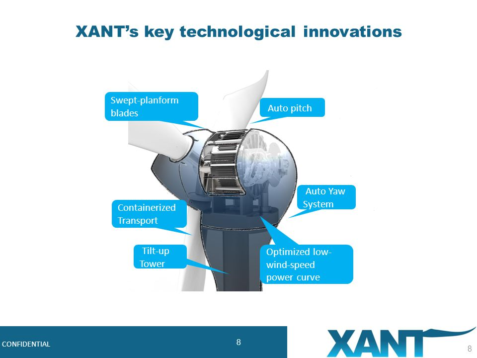 8 Robust, Cost-effective Midsize Wind Turbines CONFIDENTIAL 8 XANTs key technological innovations Swept-planform blades Auto pitch Containerized Trans