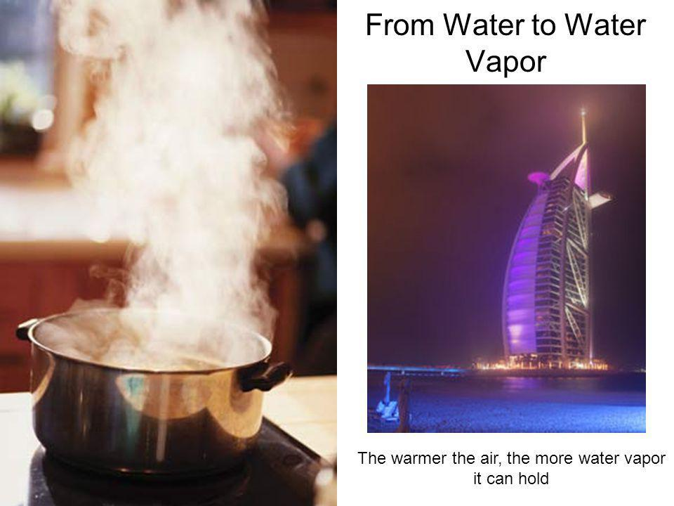 From Water to Water Vapor The warmer the air, the more water vapor it can hold