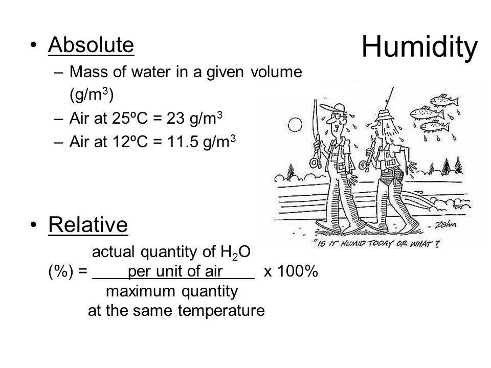 Humidity Absolute –Mass of water in a given volume (g/m 3 ) –Air at 25ºC = 23 g/m 3 –Air at 12ºC = 11.5 g/m 3 Relative actual quantity of H 2 O (%) =
