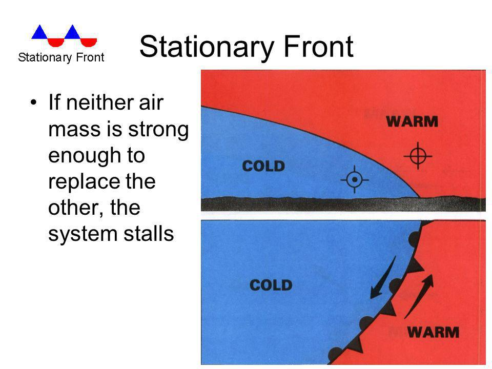 Stationary Front If neither air mass is strong enough to replace the other, the system stalls