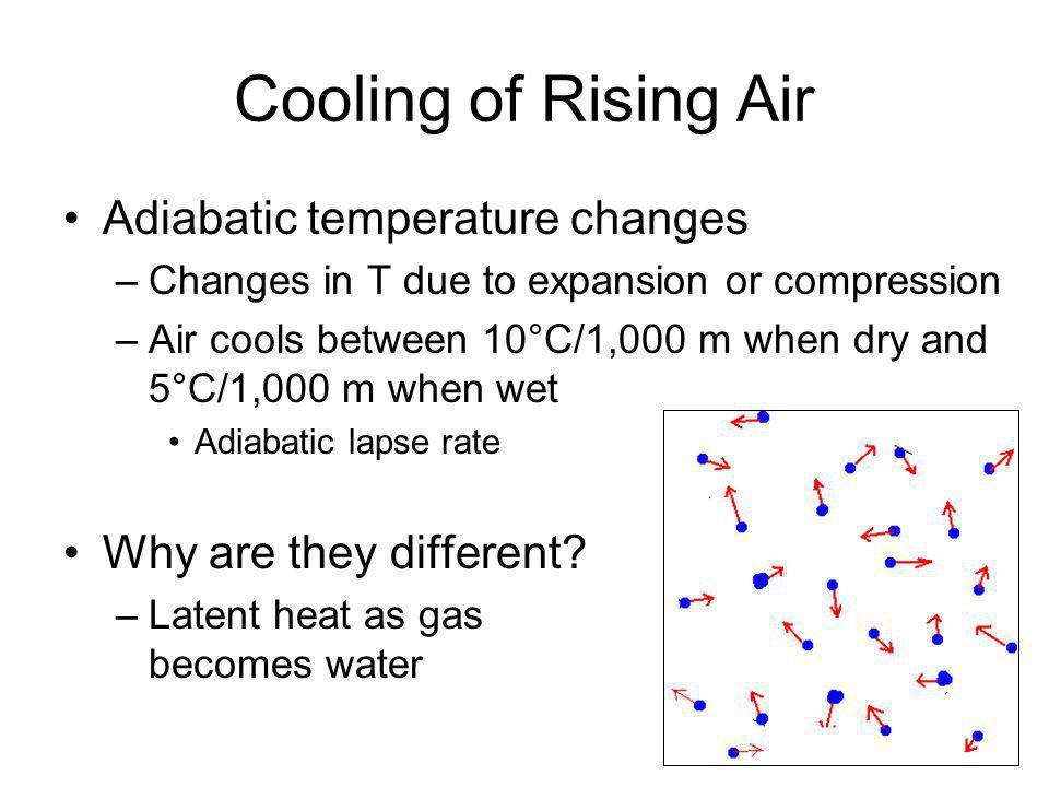 Rising Air and Precipitation Death Valley Sierra Nevadas/ Panamint Range Pacific Ocean Orographic Lifting