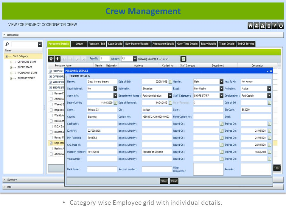 Category-wise Employee grid with individual details. Crew Management