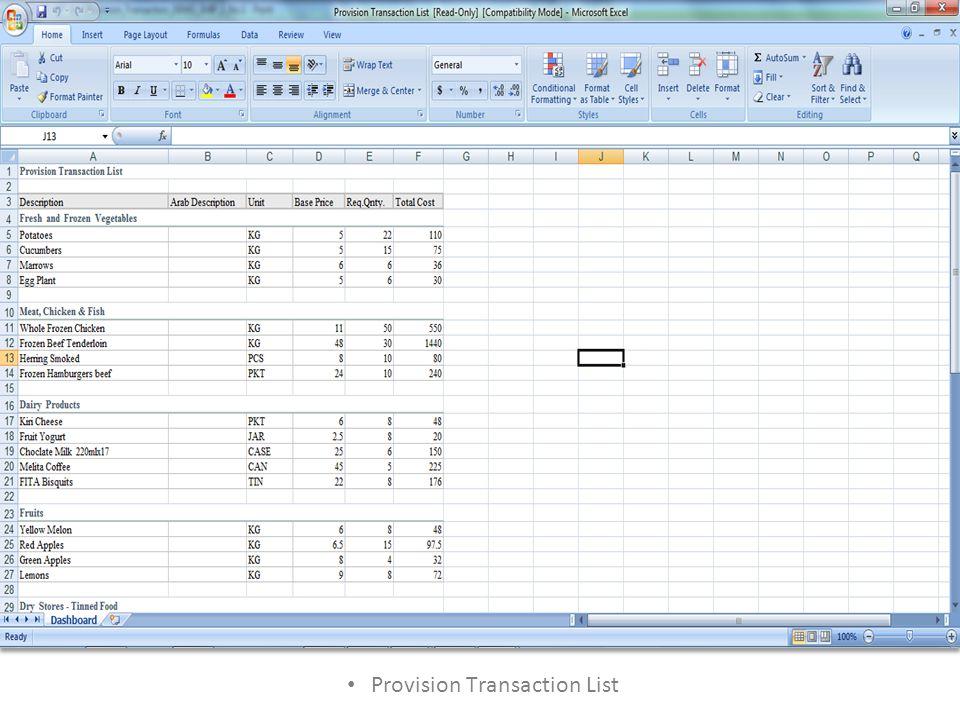 Provision Transaction List