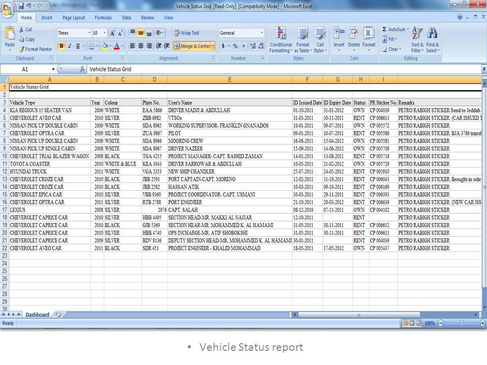 Vehicle Status report