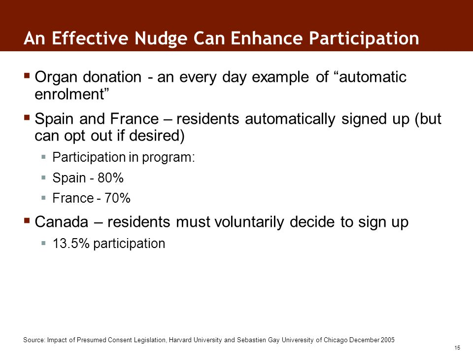 An Effective Nudge Can Enhance Participation Organ donation - an every day example of automatic enrolment Spain and France – residents automatically signed up (but can opt out if desired) Participation in program: Spain - 80% France - 70% Canada – residents must voluntarily decide to sign up 13.5% participation Source: Impact of Presumed Consent Legislation, Harvard University and Sebastien Gay Univeresity of Chicago December 2005 15