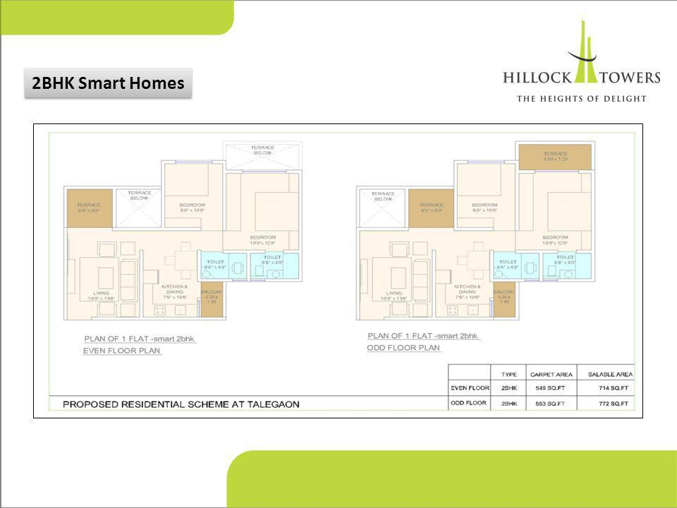 2BHK Smart Homes