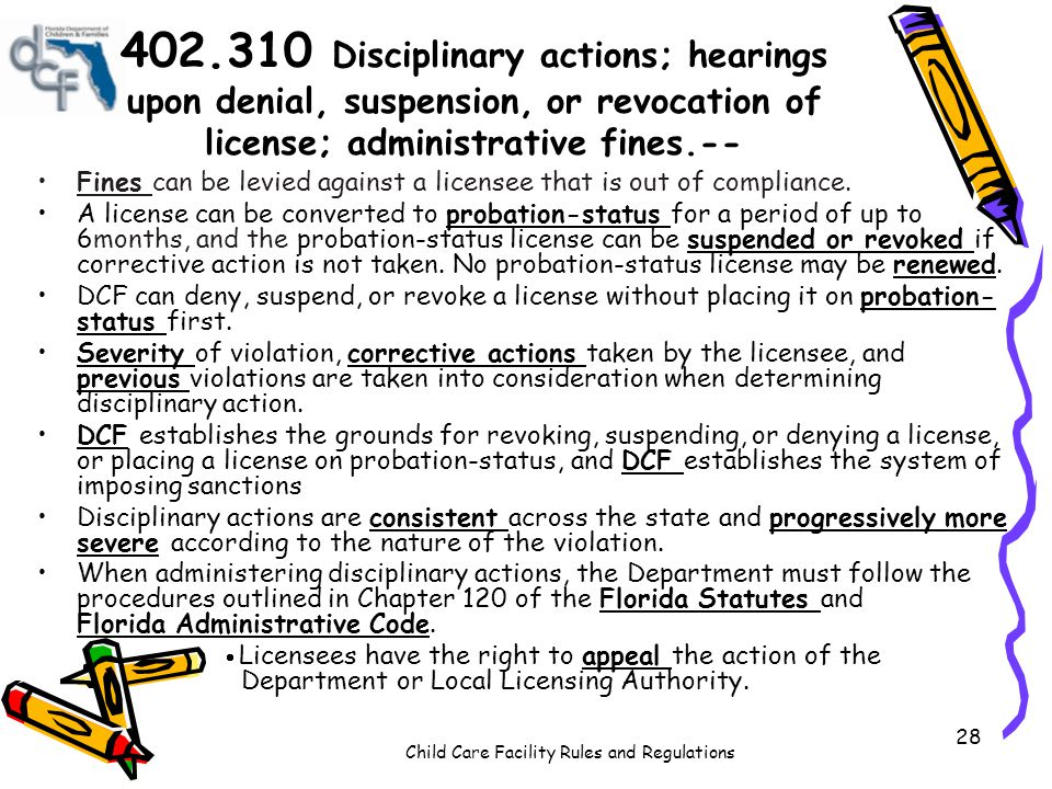 Child Care Facility Rules and Regulations 28 402.310 Disciplinary actions; hearings upon denial, suspension, or revocation of license; administrative fines.-- Fines can be levied against a licensee that is out of compliance.