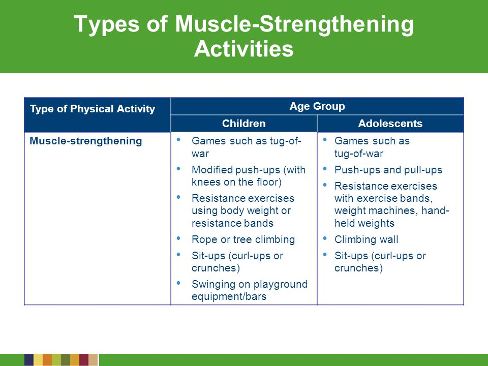 What Are Bone-Strengthening Activities.