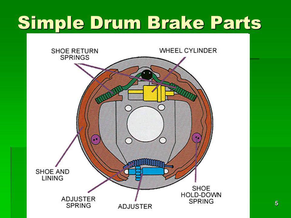 5 Simple Drum Brake Parts