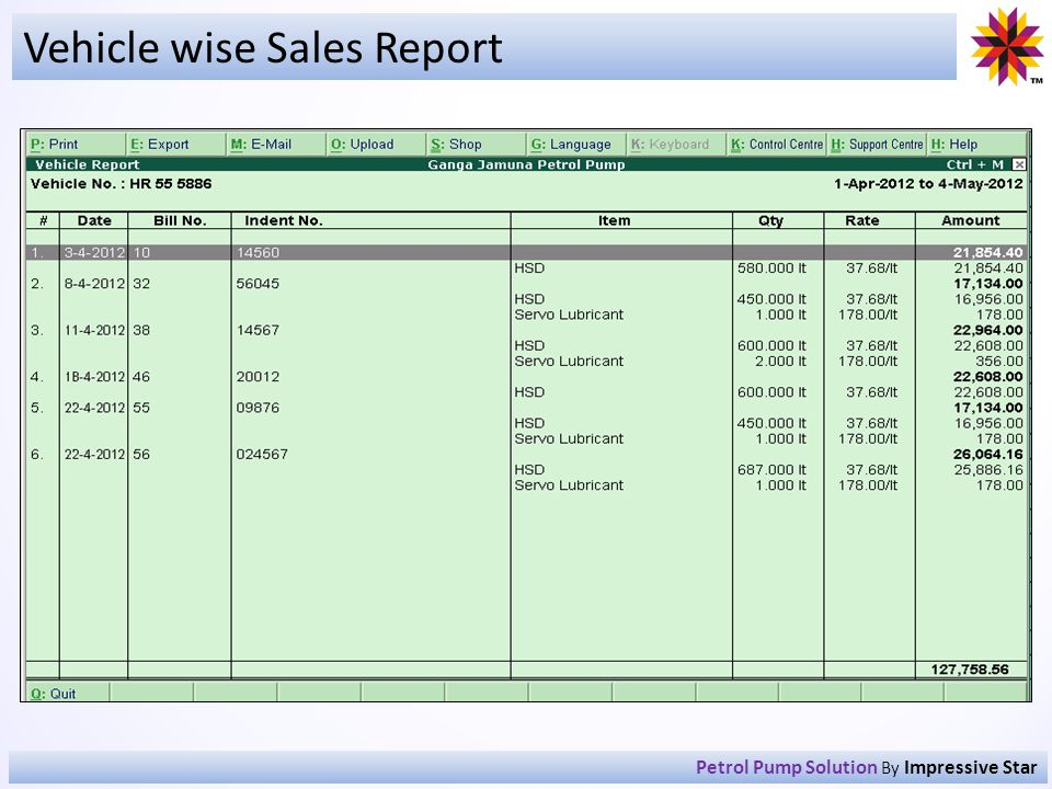 Vehicle wise Sales Report Petrol Pump Solution By Impressive Star