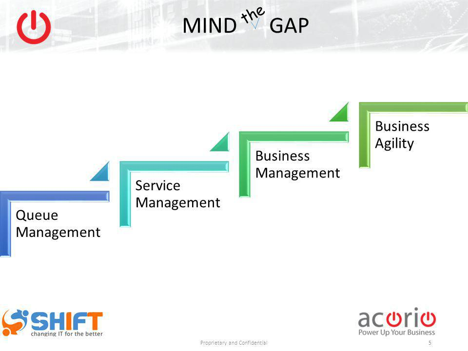 MIND GAP Queue Management Service Management Business Management Business Agility the Proprietary and Confidential5