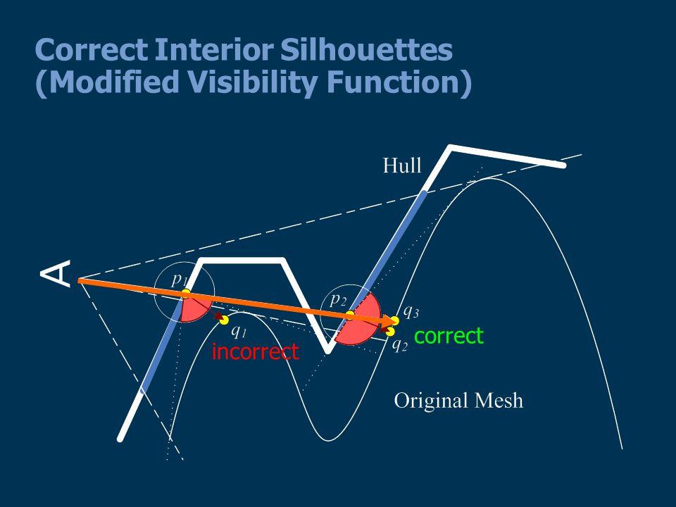 Correct Interior Silhouettes (Modified Visibility Function) correct incorrect