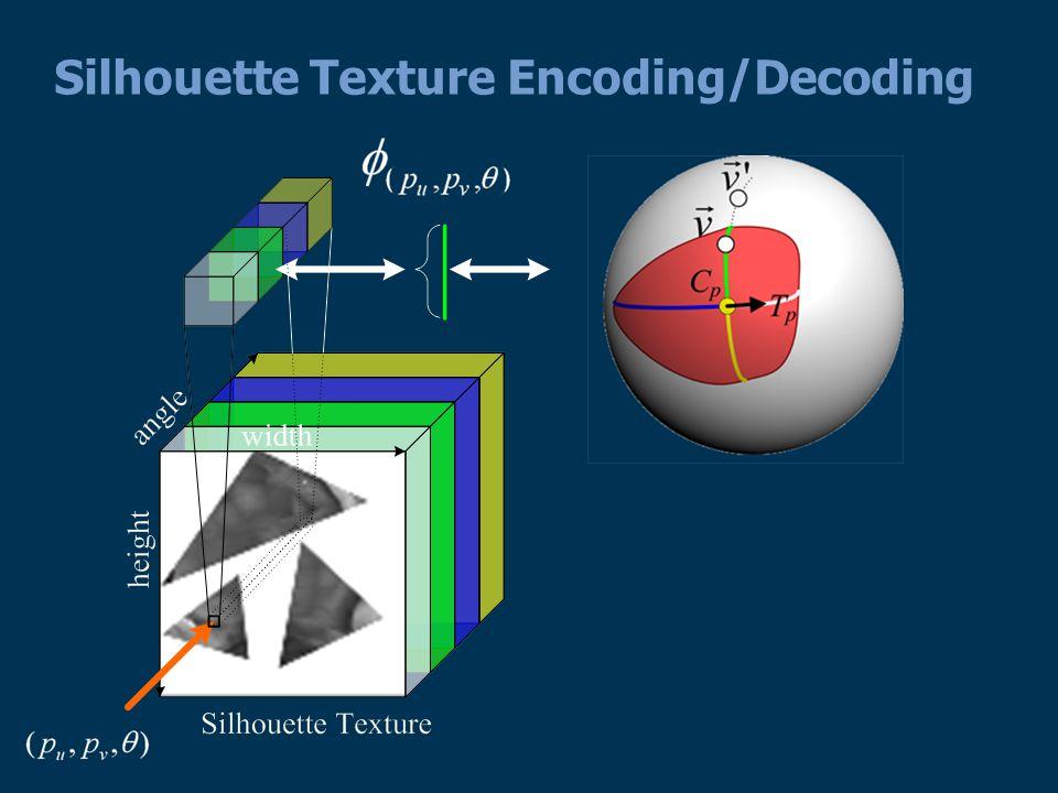 Silhouette Texture Encoding/Decoding