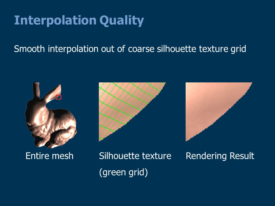 Interpolation Quality Entire meshSilhouette texture (green grid) Rendering Result Smooth interpolation out of coarse silhouette texture grid