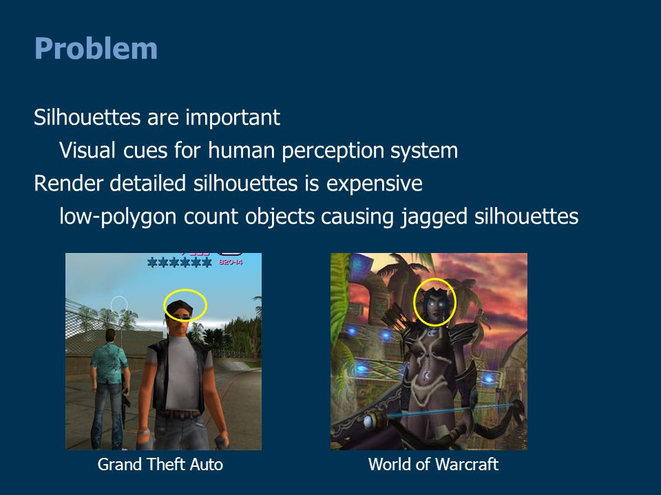 Problem Silhouettes are important Visual cues for human perception system Render detailed silhouettes is expensive low-polygon count objects causing jagged silhouettes Grand Theft AutoWorld of Warcraft