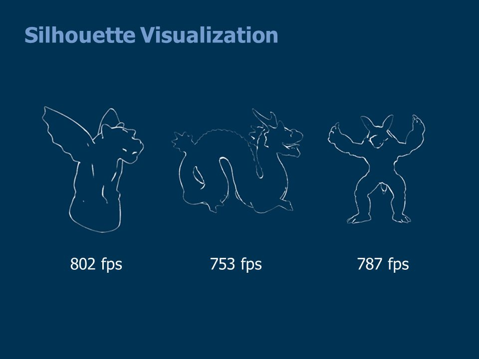 Silhouette Visualization 802 fps753 fps787 fps