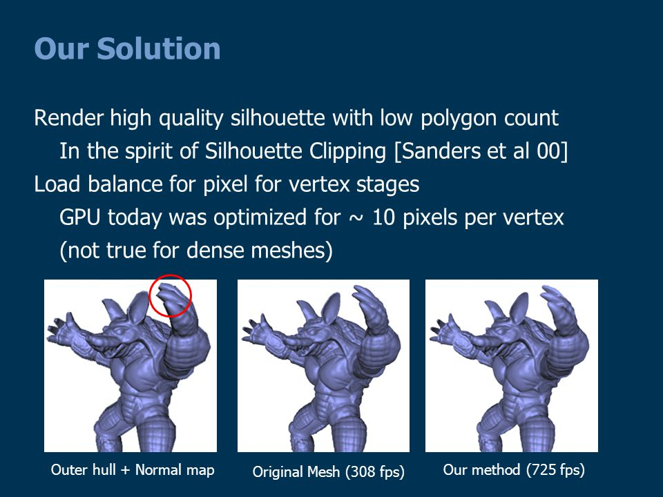 Our Solution Render high quality silhouette with low polygon count In the spirit of Silhouette Clipping [Sanders et al 00] Load balance for pixel for