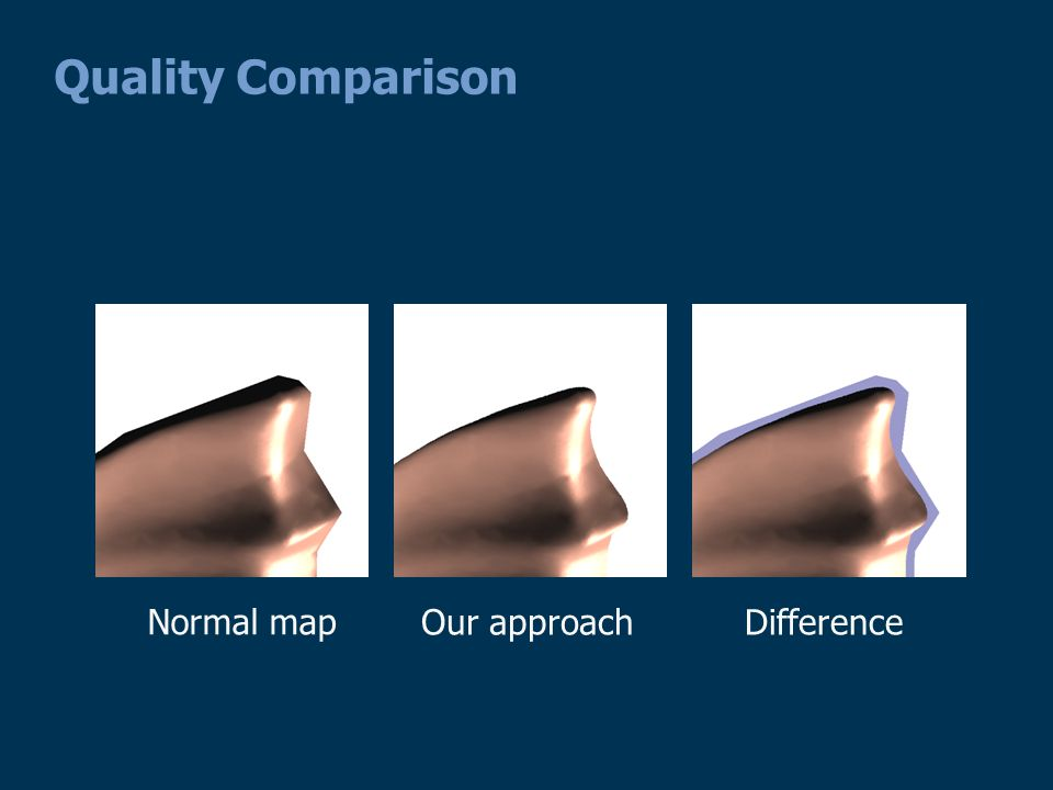 Quality Comparison Normal map Our approachDifference