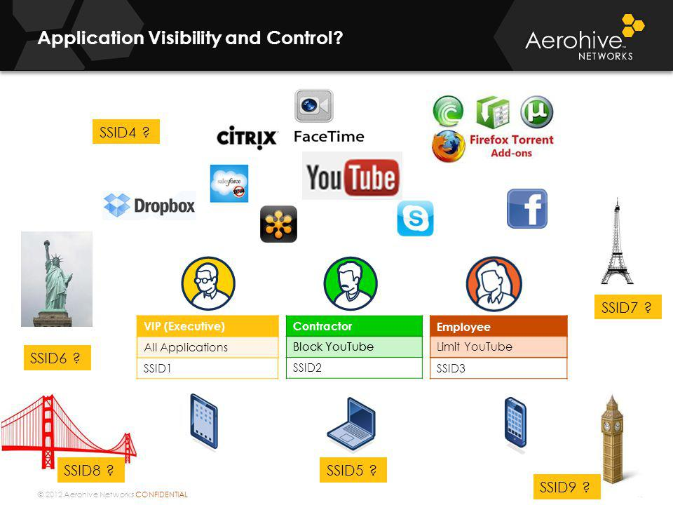 © 2012 Aerohive Networks CONFIDENTIAL Application Visibility and Control? 17 VIP (Executive) All Applications SSID1 Employee Limit YouTube SSID3 Contr