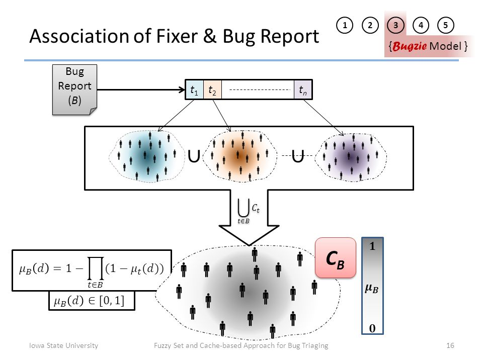 Association of Fixer & Bug Report Iowa State UniversityFuzzy Set and Cache-based Approach for Bug Triaging16 1 2345 { Bugzie Model } Bug Report (B) Bu