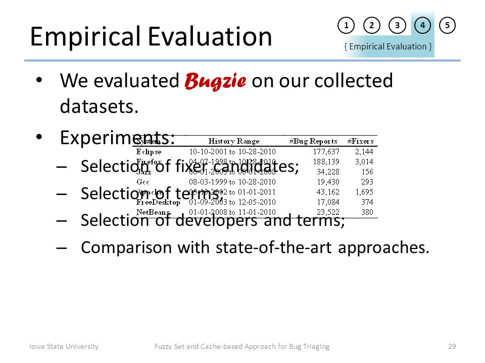 Empirical Evaluation We evaluated Bugzie on our collected datasets. Experiments: – Selection of fixer candidates; – Selection of terms; – Selection of