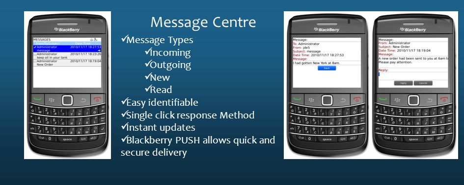 Message Types Incoming Outgoing New Read Easy identifiable Single click response Method Instant updates Blackberry PUSH allows quick and secure delive