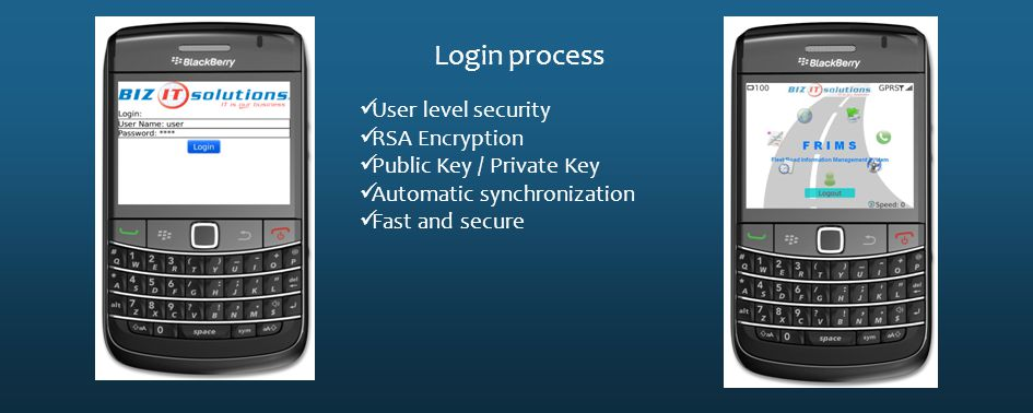 Login process User level security RSA Encryption Public Key / Private Key Automatic synchronization Fast and secure