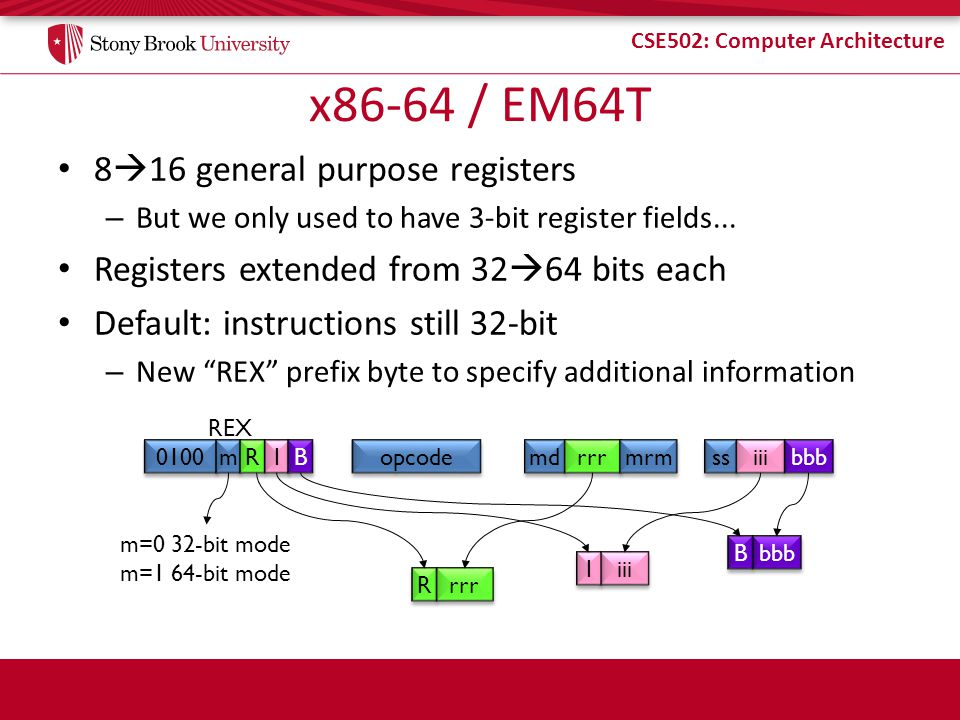 CSE502: Computer Architecture x86-64 / EM64T 8 16 general purpose registers – But we only used to have 3-bit register fields...