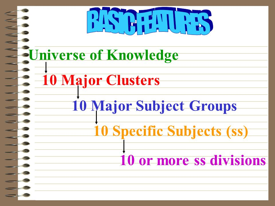 Universe of Knowledge 10 Major Clusters 10 Major Subject Groups 10 Specific Subjects (ss) 10 or more ss divisions