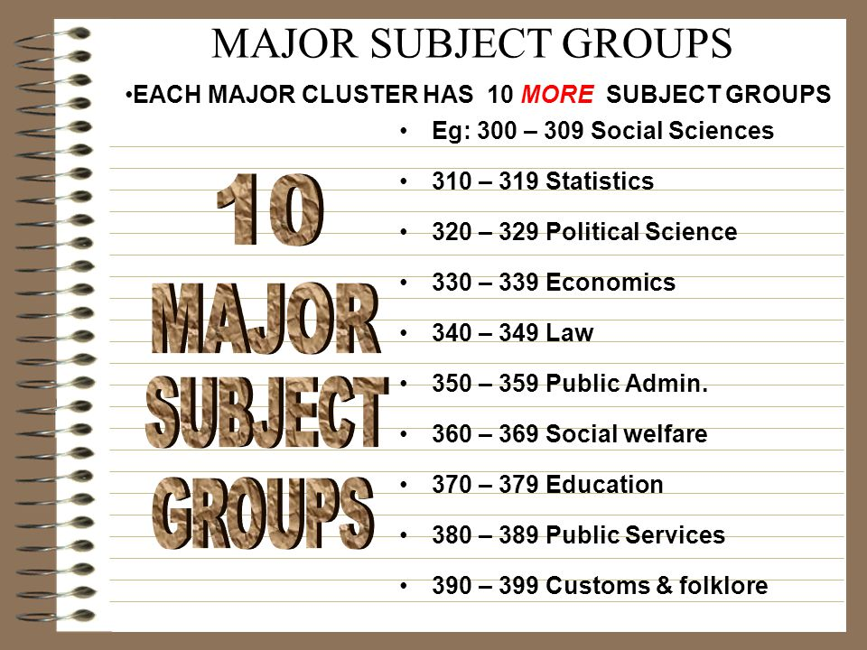 Eg: 300 – 309 Social Sciences 310 – 319 Statistics 320 – 329 Political Science 330 – 339 Economics 340 – 349 Law 350 – 359 Public Admin.