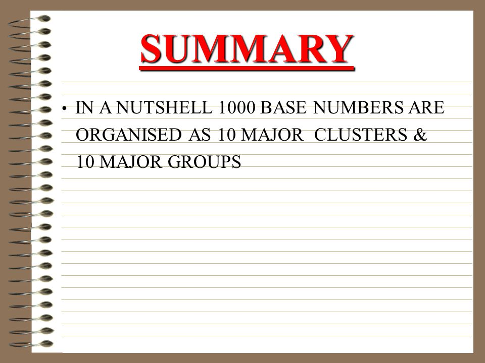 SUMMARY IN A NUTSHELL 1000 BASE NUMBERS ARE ORGANISED AS 10 MAJOR CLUSTERS & 10 MAJOR GROUPS