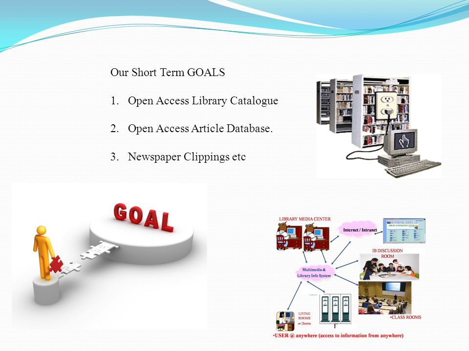 Our Short Term GOALS 1.Open Access Library Catalogue 2.Open Access Article Database.