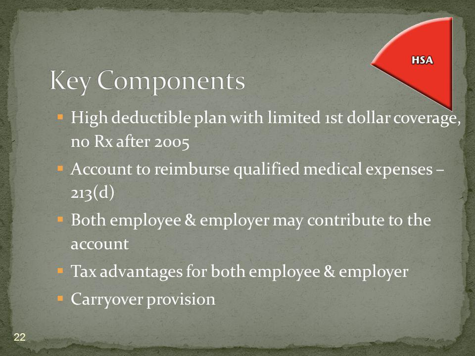 High deductible plan with limited 1st dollar coverage, no Rx after 2005 Account to reimburse qualified medical expenses – 213(d) Both employee & emplo