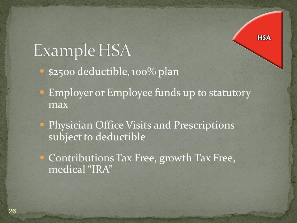 $2500 deductible, 100% plan Employer or Employee funds up to statutory max Physician Office Visits and Prescriptions subject to deductible Contributions Tax Free, growth Tax Free, medical IRA 26