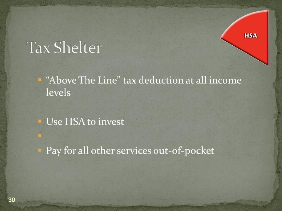 Above The Line tax deduction at all income levels Use HSA to invest Pay for all other services out-of-pocket 30