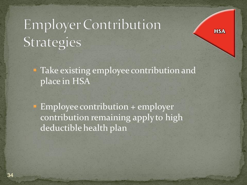 Take existing employee contribution and place in HSA Employee contribution + employer contribution remaining apply to high deductible health plan 34