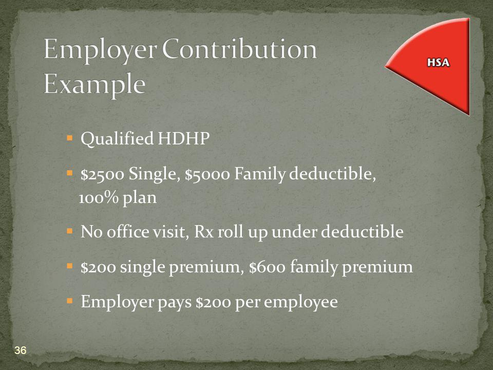 Qualified HDHP $2500 Single, $5000 Family deductible, 100% plan No office visit, Rx roll up under deductible $200 single premium, $600 family premium