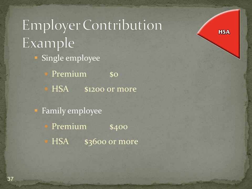 Single employee Premium$0 HSA$1200 or more Family employee Premium$400 HSA$3600 or more 37