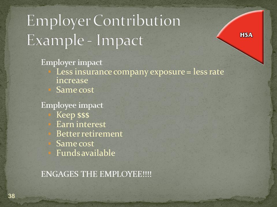 Employer impact Less insurance company exposure = less rate increase Same cost Employee impact Keep $$$ Earn interest Better retirement Same cost Funds available ENGAGES THE EMPLOYEE!!!.