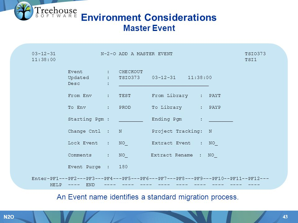 43 N2O An Event name identifies a standard migration process.