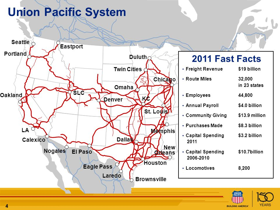 25 U.S.-Mexico: One of the Worlds Most Dynamic Borders – 2011 Border Crossings 8,366 Trains 61.2 Million Personal Vehicles 40 Million Pedestrians 4.8 Million Tractor-Trailers