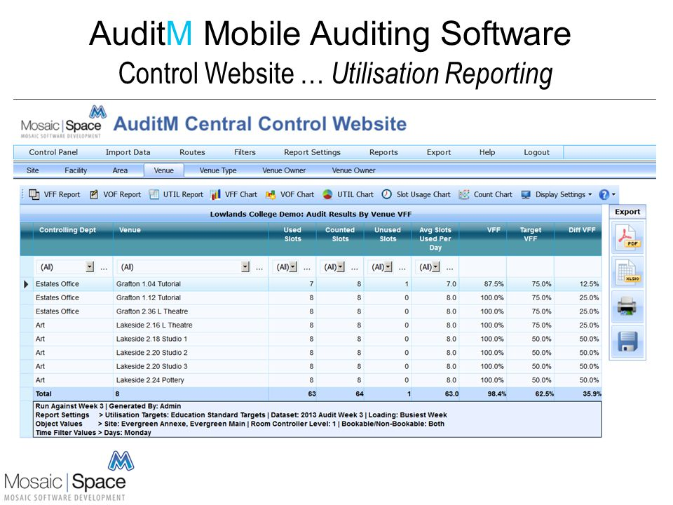 AuditM Mobile Auditing Software Control Website … Utilisation Reporting