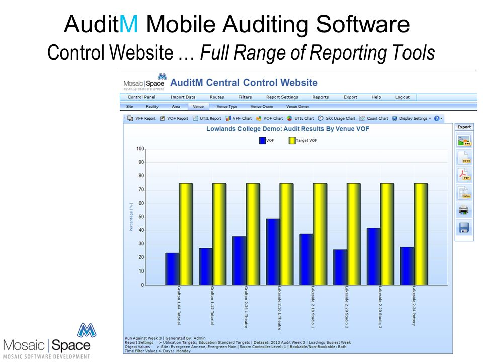AuditM Mobile Auditing Software Control Website … Full Range of Reporting Tools