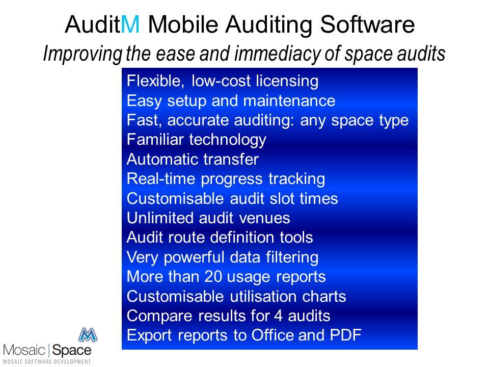AuditM Mobile Auditing Software Control Website … Setup Audit Slots
