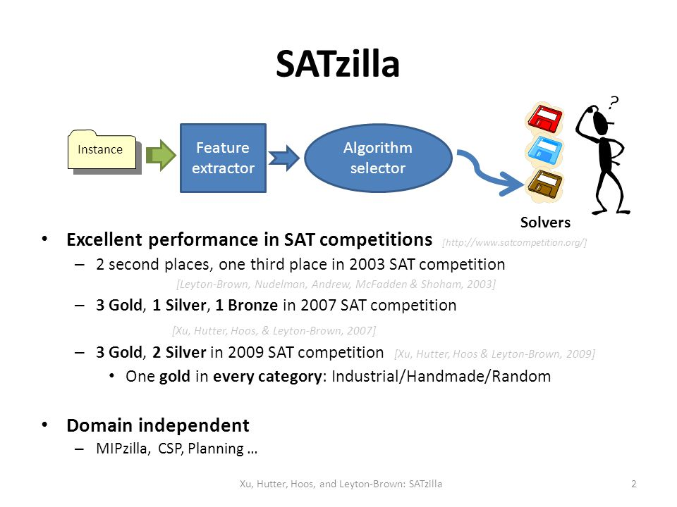 SATzilla Excellent performance in SAT competitions [http://www.satcompetition.org/] – 2 second places, one third place in 2003 SAT competition [Leyton