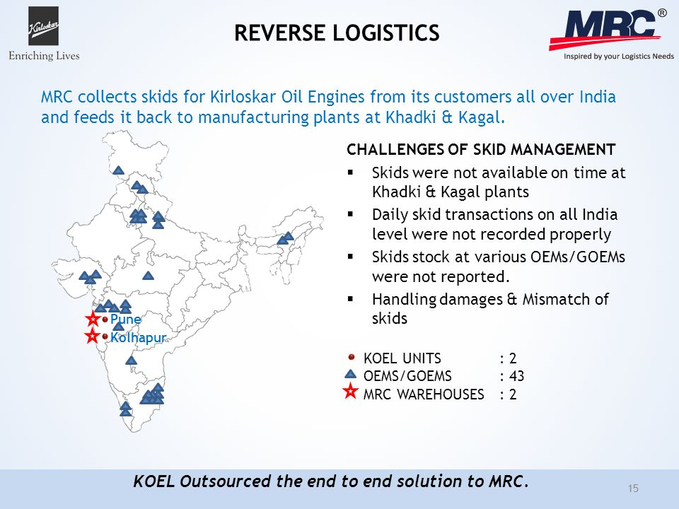 15 REVERSE LOGISTICS CHALLENGES OF SKID MANAGEMENT Skids were not available on time at Khadki & Kagal plants Daily skid transactions on all India leve